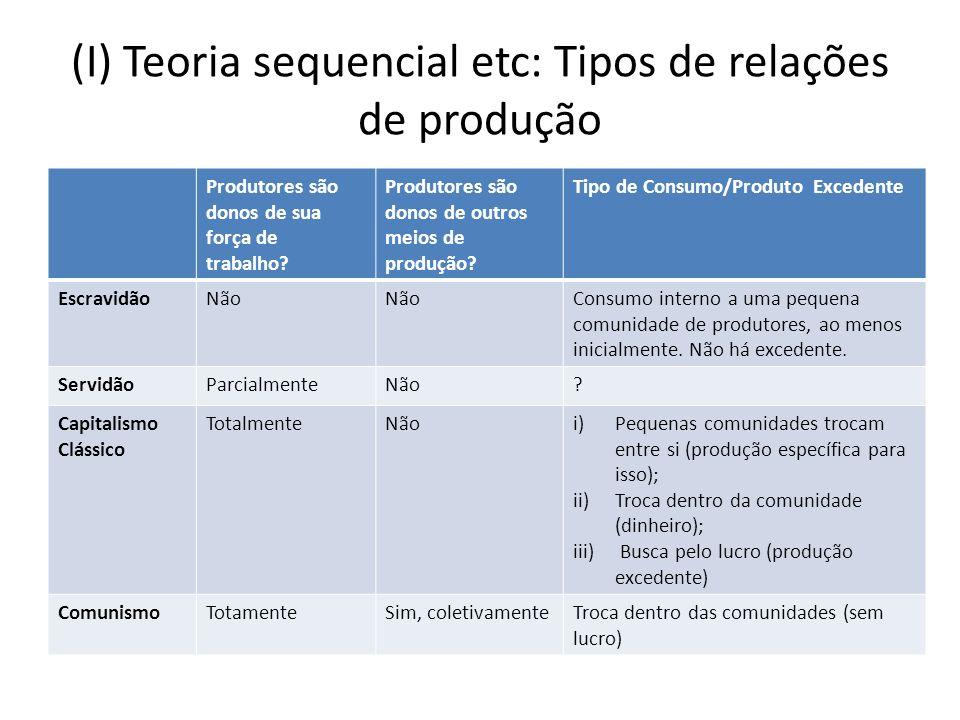 (I) Teoria sequencial etc: Tipos de relações de produção Produtores são donos de sua força de trabalho? Produtores são donos de outros meios de produç
