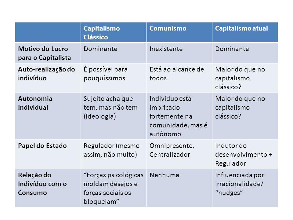 (III) Ideologia hoje: Programas partidários PROGRAMAS = IDEOLOGIA PARTIDÁRIA 1)Partidos: a) criação de identidade partidária; b) organização de metas/objetivos a longo prazo; 2) Eleitores: atalho informacional para escolher candidatos; 3) Coalizões: orientar negociação entre partidos ; 4) Administração Pública: a) organização de metas/objetivos a longo prazo; b) sinalização para sociedade e governo (se ministro é do partido X, ele vai querer A, B e C).
