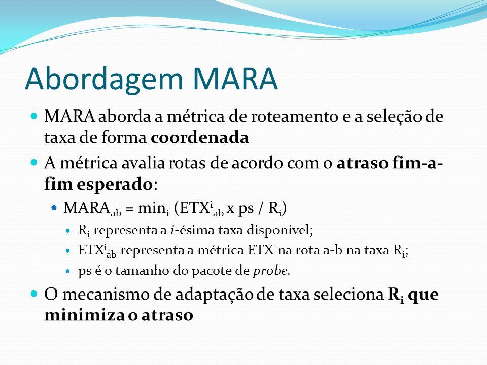 Abordagem MARA MARA aborda a métrica de roteamento e a seleção de taxa de forma coordenada A métrica avalia rotas de acordo com o atraso fim-a- fim es