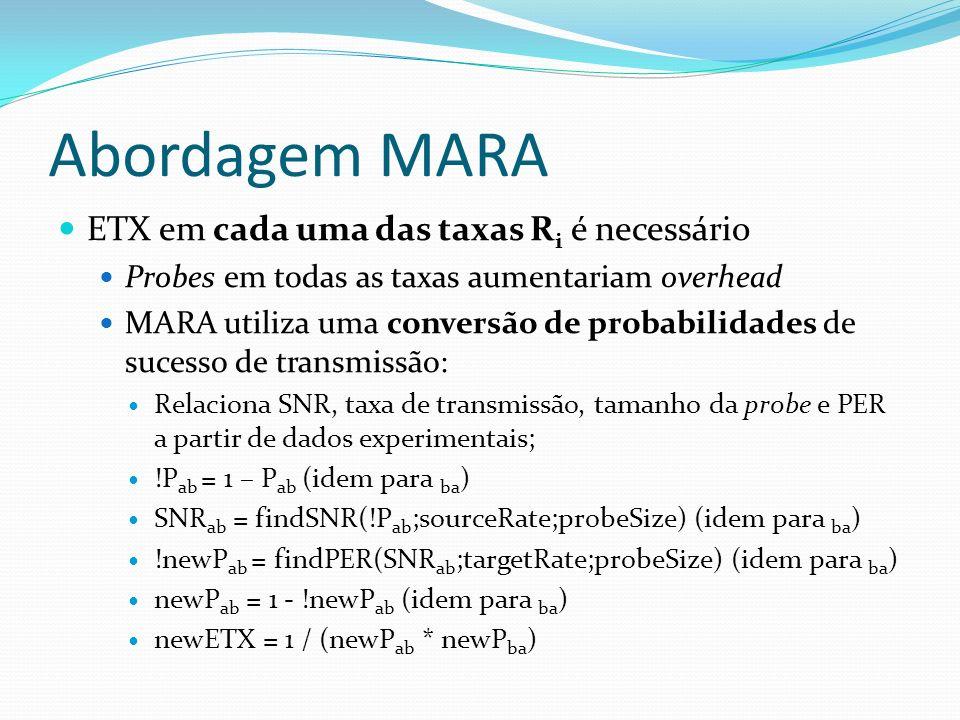 Abordagem MARA ETX em cada uma das taxas R i é necessário Probes em todas as taxas aumentariam overhead MARA utiliza uma conversão de probabilidades d