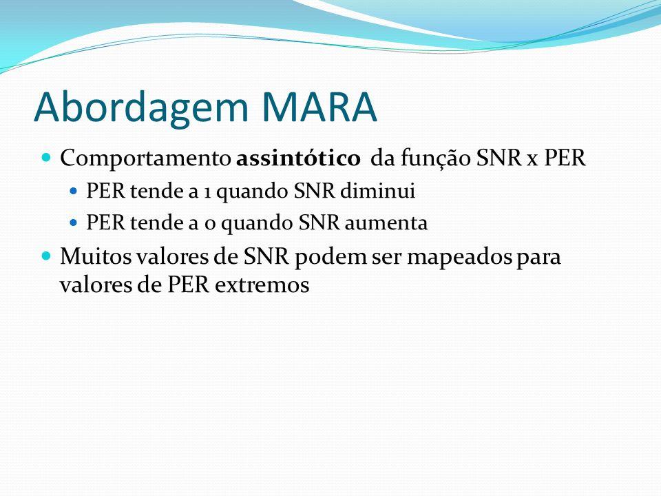 Abordagem MARA Comportamento assintótico da função SNR x PER PER tende a 1 quando SNR diminui PER tende a 0 quando SNR aumenta Muitos valores de SNR p