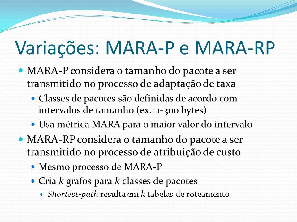 Variações: MARA-P e MARA-RP MARA-P considera o tamanho do pacote a ser transmitido no processo de adaptação de taxa Classes de pacotes são definidas d