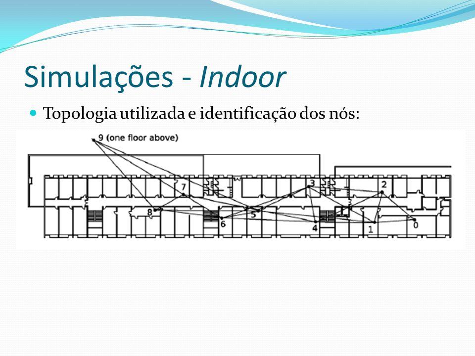 Simulações - Indoor Topologia utilizada e identificação dos nós: