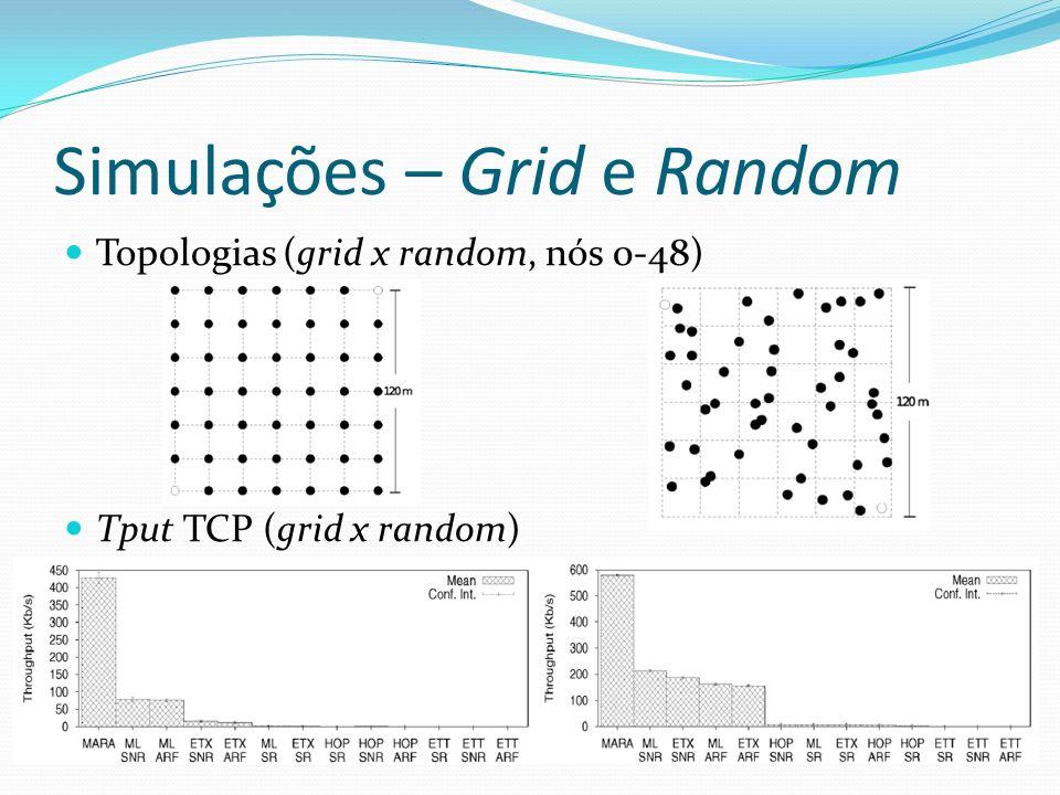 Simulações – Grid e Random Topologias (grid x random, nós 0-48) Tput TCP (grid x random)