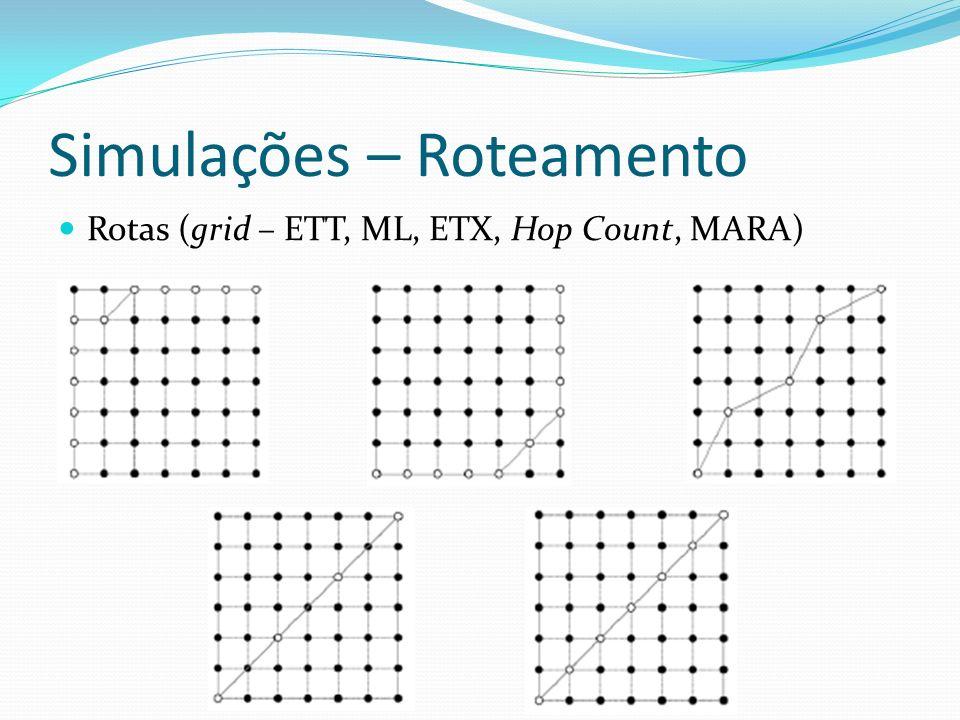 Simulações – Roteamento Rotas (grid – ETT, ML, ETX, Hop Count, MARA)