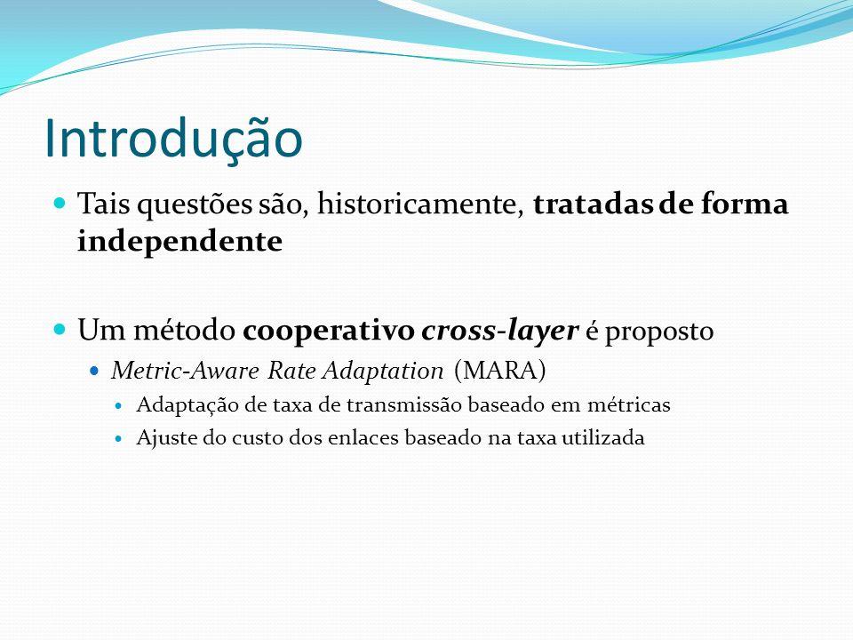 Introdução Tais questões são, historicamente, tratadas de forma independente Um método cooperativo cross-layer é proposto Metric-Aware Rate Adaptation