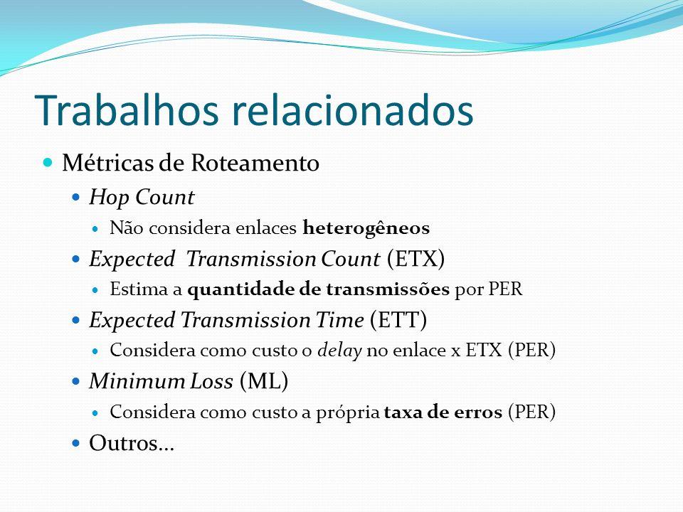 Trabalhos relacionados Métricas de Roteamento Hop Count Não considera enlaces heterogêneos Expected Transmission Count (ETX) Estima a quantidade de transmissões por PER Expected Transmission Time (ETT) Considera como custo o delay no enlace x ETX (PER) Minimum Loss (ML) Considera como custo a própria taxa de erros (PER) Outros...