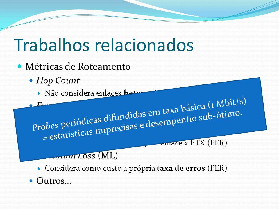 Trabalhos relacionados Métricas de Roteamento Hop Count Não considera enlaces heterogêneos Expected Transmission Count (ETX) Estima a quantidade de tr