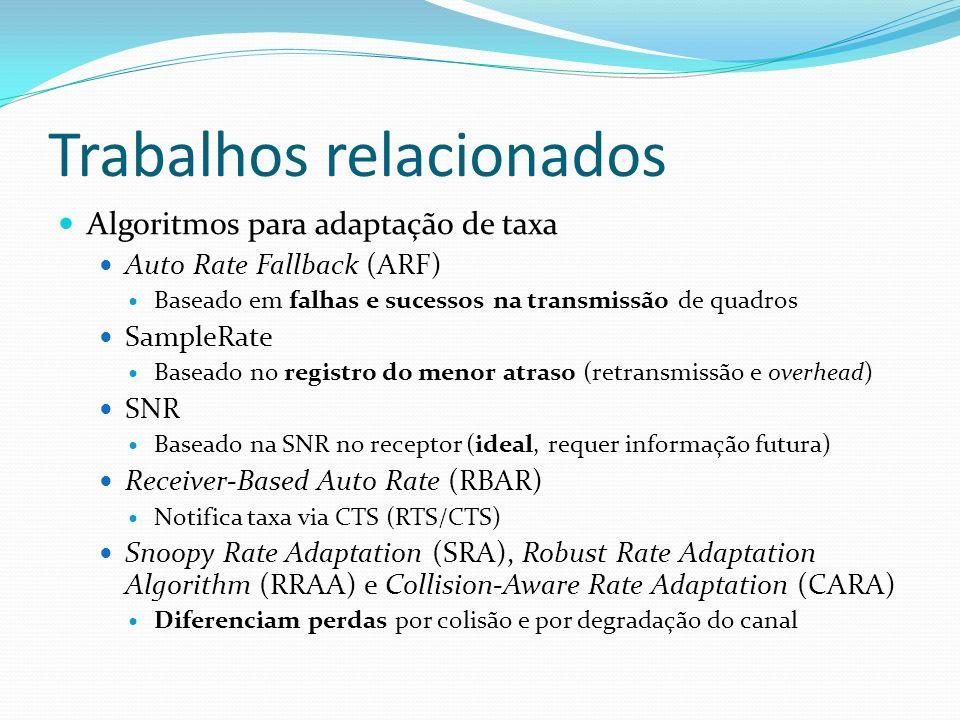 Trabalhos relacionados Algoritmos para adaptação de taxa Auto Rate Fallback (ARF) Baseado em falhas e sucessos na transmissão de quadros SampleRate Baseado no registro do menor atraso (retransmissão e overhead) SNR Baseado na SNR no receptor (ideal, requer informação futura) Receiver-Based Auto Rate (RBAR) Notifica taxa via CTS (RTS/CTS) Snoopy Rate Adaptation (SRA), Robust Rate Adaptation Algorithm (RRAA) e Collision-Aware Rate Adaptation (CARA) Diferenciam perdas por colisão e por degradação do canal Dependem da existência de tráfego para seleção (tempo de convergência de taxa) e não consideram o tamanho do pacote (variação na probabilidade de perda).