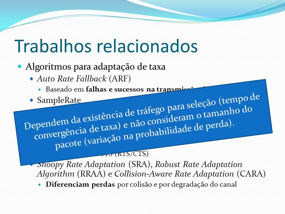 Trabalhos relacionados Algoritmos para adaptação de taxa Auto Rate Fallback (ARF) Baseado em falhas e sucessos na transmissão de quadros SampleRate Ba