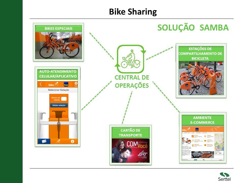 Bike Sharing CENTRAL DE OPERAÇÕES BIKES ESPECIAIS AMBIENTE E-COMMERCE AMBIENTE E-COMMERCE AUTO-ATENDIMENTO CELULAR/APLICATIVO CARTÃO DE TRANSPORTE EST