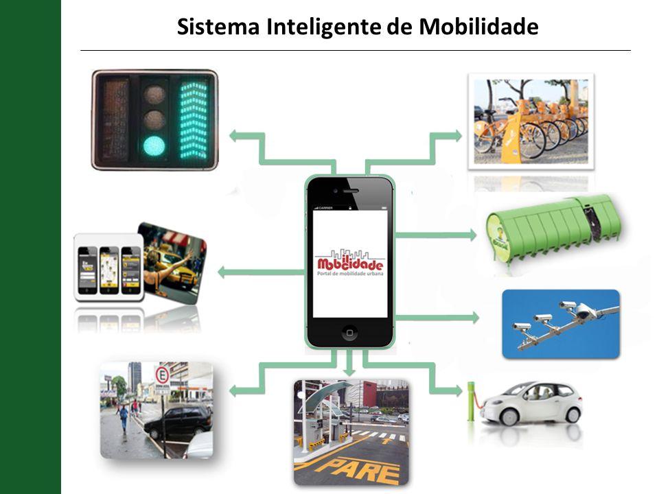 Sistema Inteligente de Mobilidade