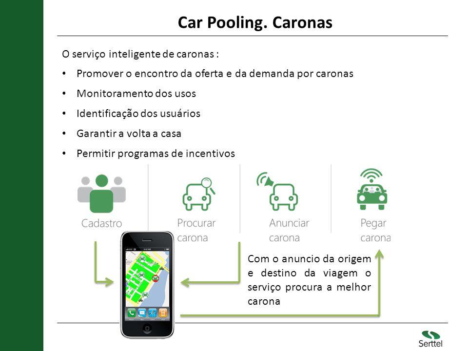 O serviço inteligente de caronas : Promover o encontro da oferta e da demanda por caronas Monitoramento dos usos Identificação dos usuários Garantir a