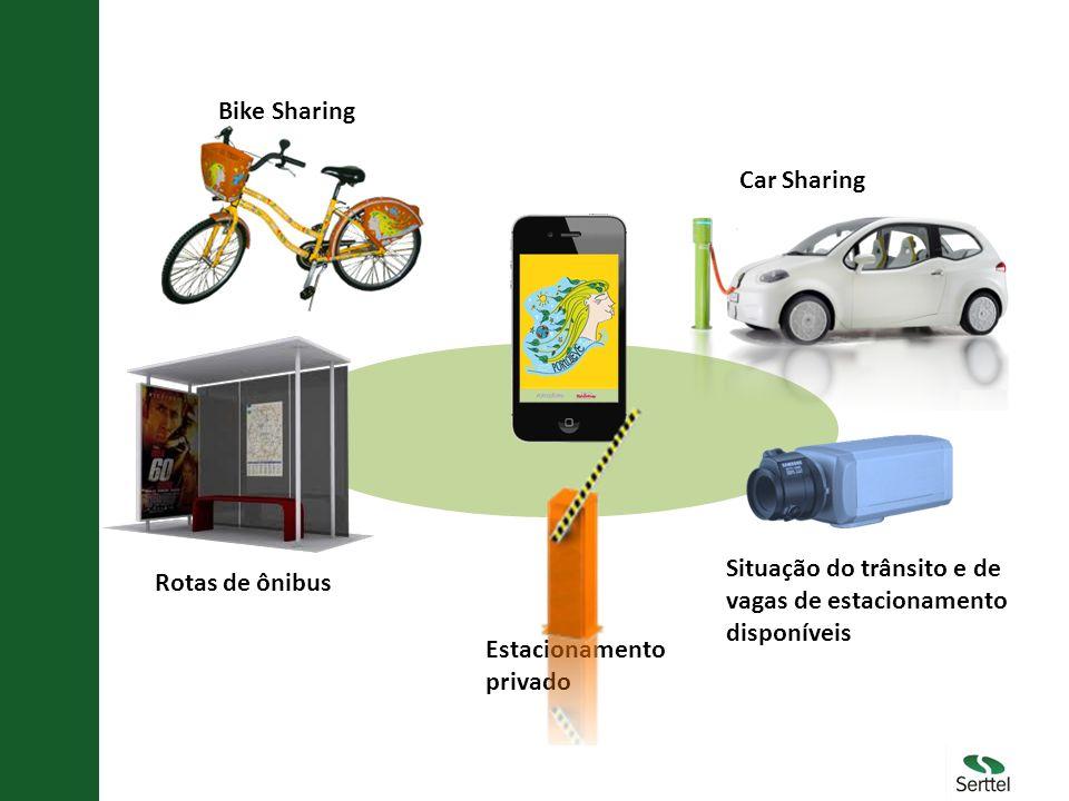 Bike Sharing Car Sharing Rotas de ônibus Situação do trânsito e de vagas de estacionamento disponíveis Estacionamento privado