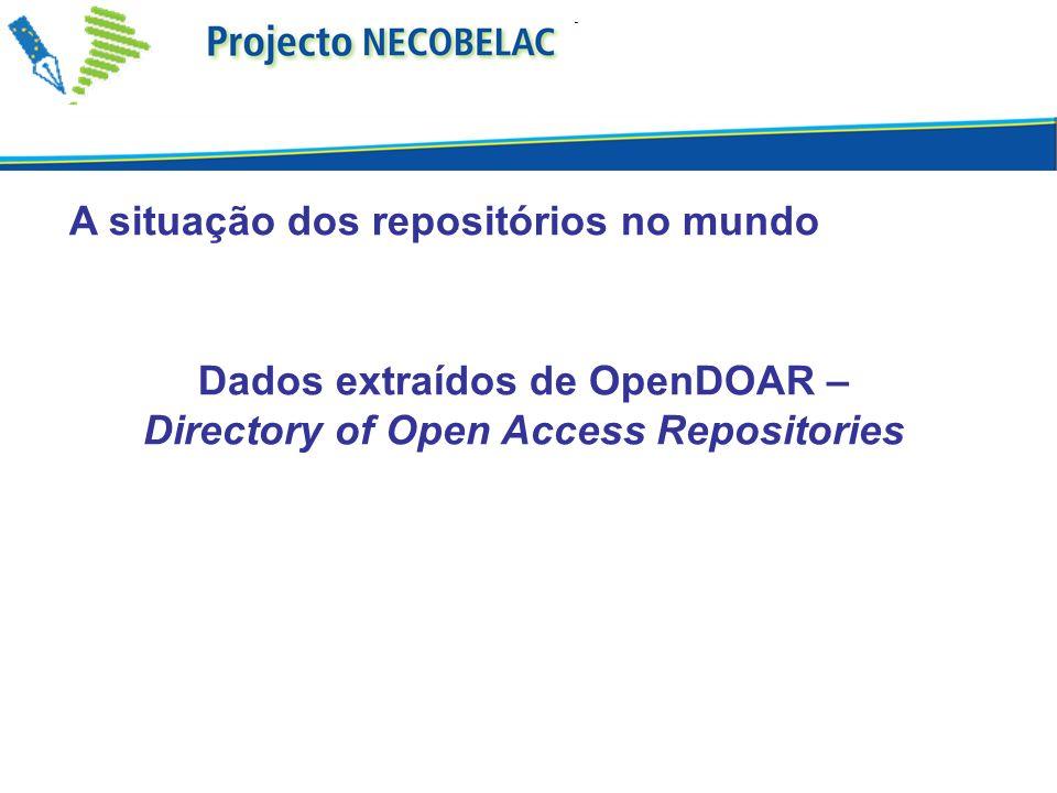 A situação dos repositórios no mundo Dados extraídos de OpenDOAR – Directory of Open Access Repositories