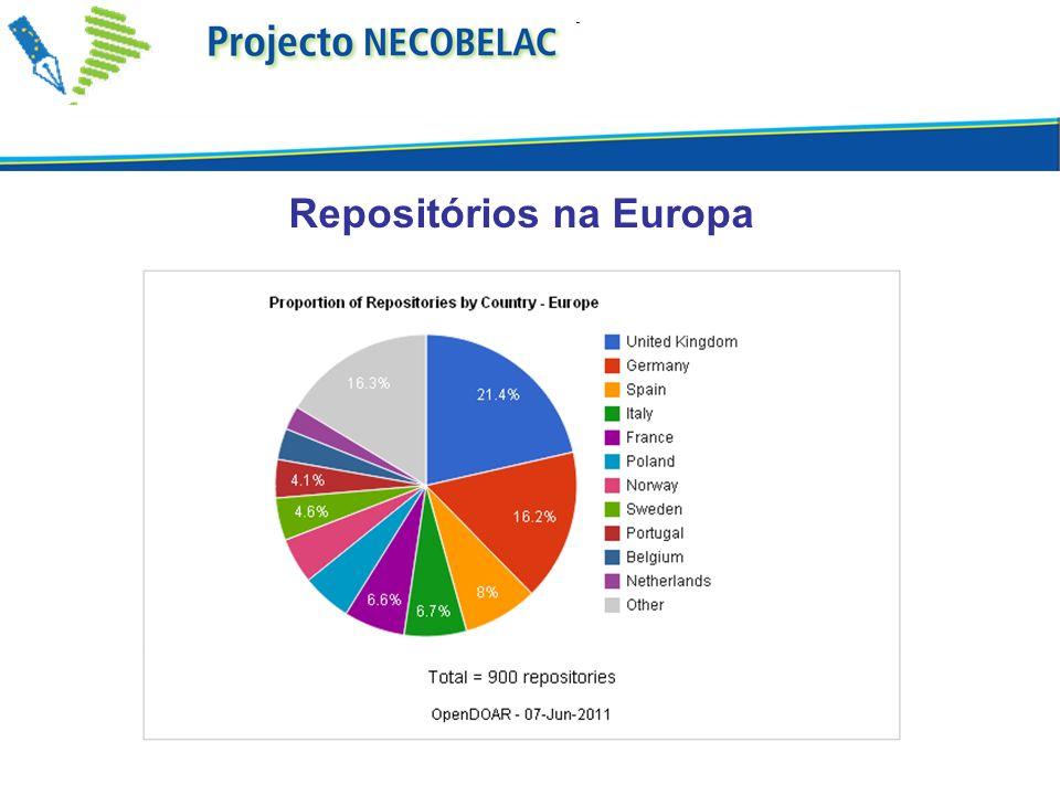 Repositórios na Europa