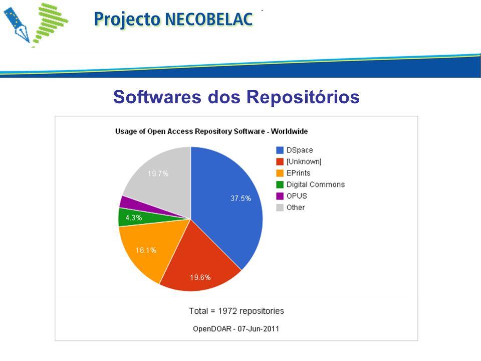 Softwares dos Repositórios