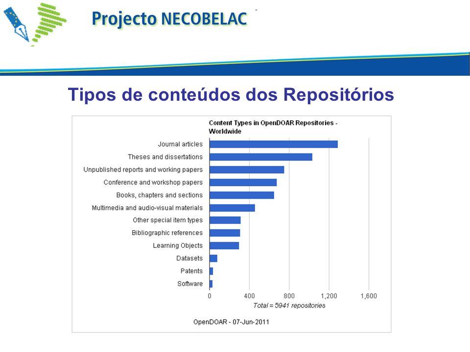Tipos de conteúdos dos Repositórios