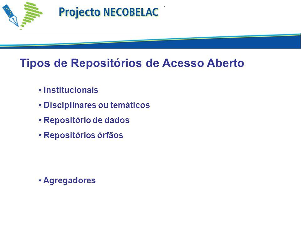 Tipos de Repositórios de Acesso Aberto Institucionais Disciplinares ou temáticos Repositório de dados Repositórios órfãos Agregadores