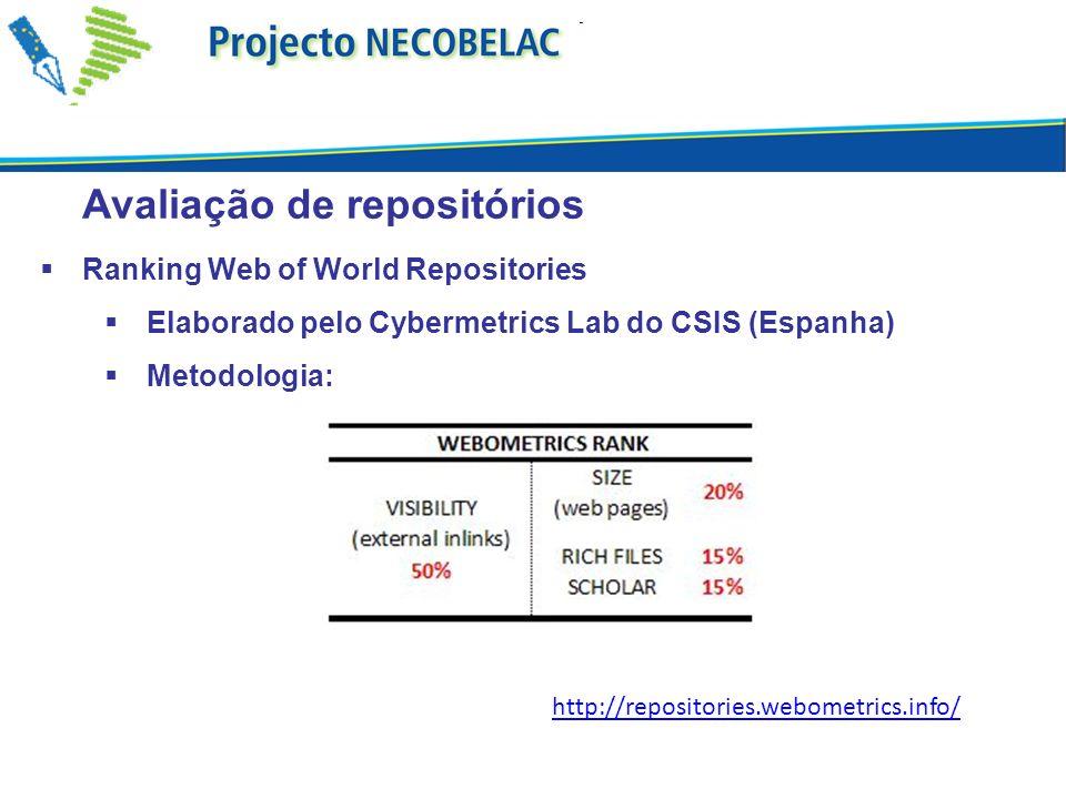 Avaliação de repositórios Ranking Web of World Repositories Elaborado pelo Cybermetrics Lab do CSIS (Espanha) Metodologia: http://repositories.webometrics.info/