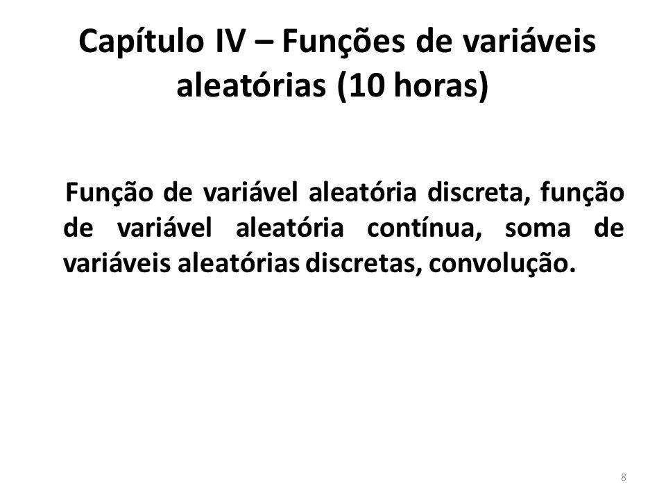Capítulo IV – Funções de variáveis aleatórias (10 horas) Função de variável aleatória discreta, função de variável aleatória contínua, soma de variáve