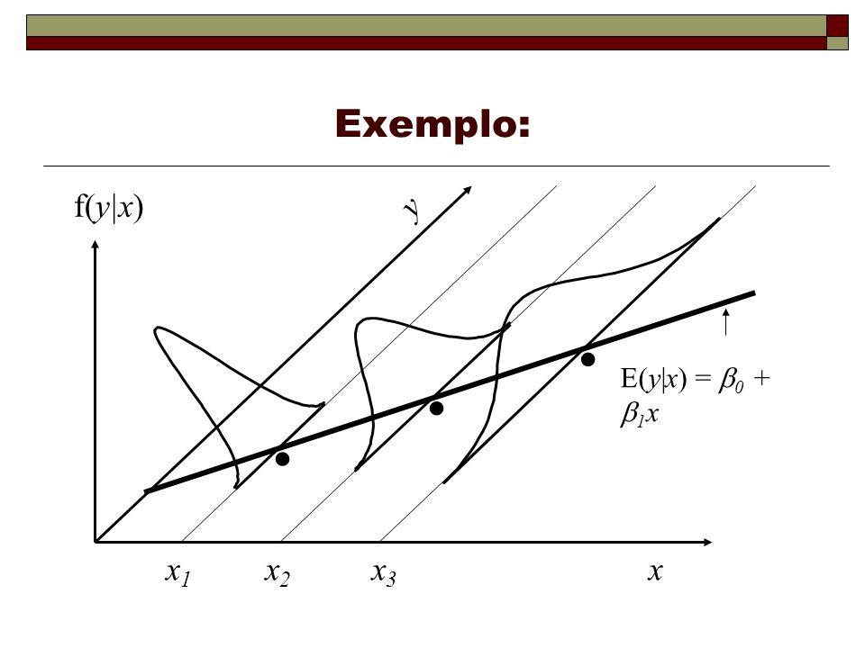 MQGF (cont.) A estimativa de h é obtida por ĥ = exp(ĝ); o peso será o inverso dessa estimativa.
