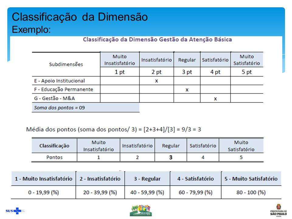 Classificação da Dimensão Exemplo: