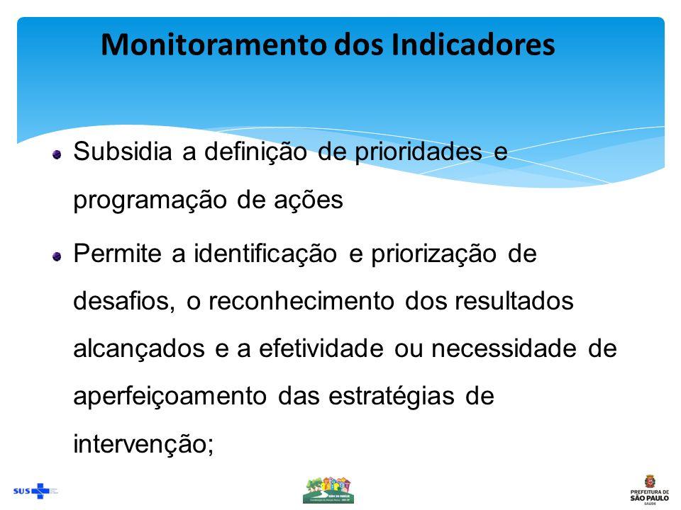 Monitoramento dos Indicadores Subsidia a definição de prioridades e programação de ações Permite a identificação e priorização de desafios, o reconhecimento dos resultados alcançados e a efetividade ou necessidade de aperfeiçoamento das estratégias de intervenção;
