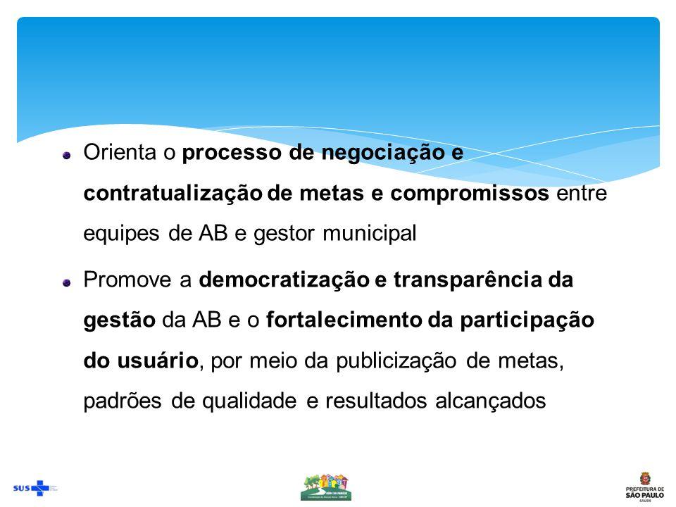 Orienta o processo de negociação e contratualização de metas e compromissos entre equipes de AB e gestor municipal Promove a democratização e transparência da gestão da AB e o fortalecimento da participação do usuário, por meio da publicização de metas, padrões de qualidade e resultados alcançados