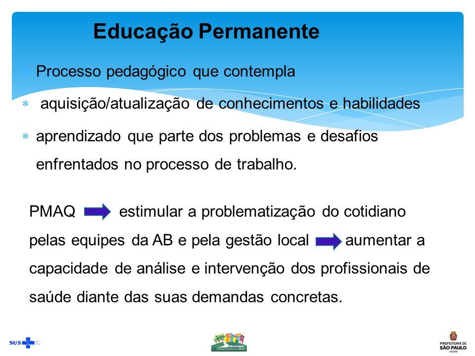 Educação Permanente Processo pedagógico que contempla aquisição/atualização de conhecimentos e habilidades aprendizado que parte dos problemas e desafios enfrentados no processo de trabalho.