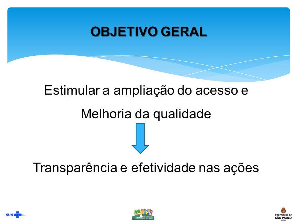 OBJETIVO GERAL Estimular a ampliação do acesso e Melhoria da qualidade Transparência e efetividade nas ações