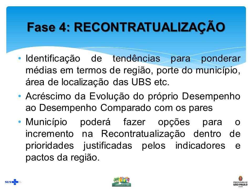 Fase 4: RECONTRATUALIZAÇÃO Identificação de tendências para ponderar médias em termos de região, porte do município, área de localização das UBS etc.