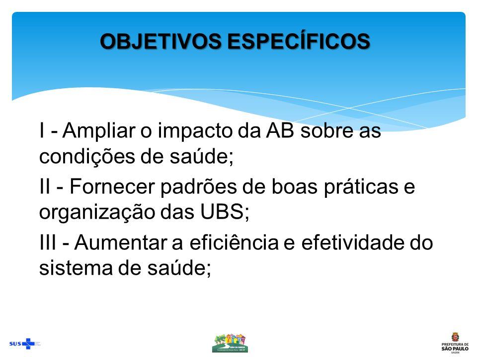 I - Ampliar o impacto da AB sobre as condições de saúde; II - Fornecer padrões de boas práticas e organização das UBS; III - Aumentar a eficiência e efetividade do sistema de saúde; OBJETIVOS ESPECÍFICOS