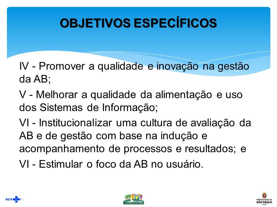 Fase 4: RECONTRATUALIZAÇÃO Pactuação singular dos municípios com incremento de novos padrões e indicadores de qualidade, estimulando a institucionalização de um processo cíclico e sistemático a partir dos resultados verificados nas Fases 2 e 3 do PMAQ.