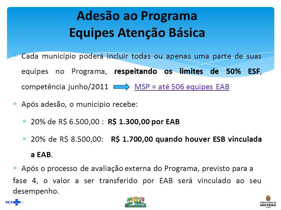 Adesão ao Programa Equipes Atenção Básica respeitando os limites de 50% ESF Cada município poderá incluir todas ou apenas uma parte de suas equipes no Programa, respeitando os limites de 50% ESF, competência junho/2011 MSP = até 506 equipes EAB Após adesão, o município recebe: 20% de R$ 6.500,00 : R$ 1.300,00 por EAB 20% de R$ 8.500,00: R$ 1.700,00 quando houver ESB vinculada a EAB.