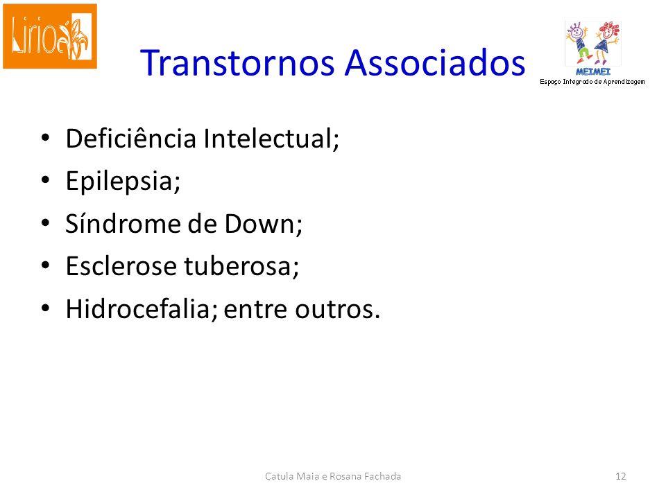 Transtornos Associados Deficiência Intelectual; Epilepsia; Síndrome de Down; Esclerose tuberosa; Hidrocefalia; entre outros.
