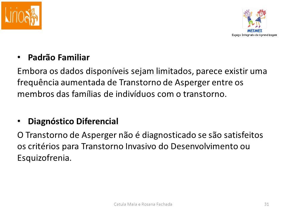 Padrão Familiar Embora os dados disponíveis sejam limitados, parece existir uma frequência aumentada de Transtorno de Asperger entre os membros das famílias de indivíduos com o transtorno.
