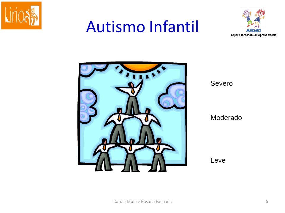 Autismo Infantil Comprometimento qualitativo e quantitativo em três áreas: Comunicação; Interação social; Comportamentos e interesses repetitivos e estereotipados.