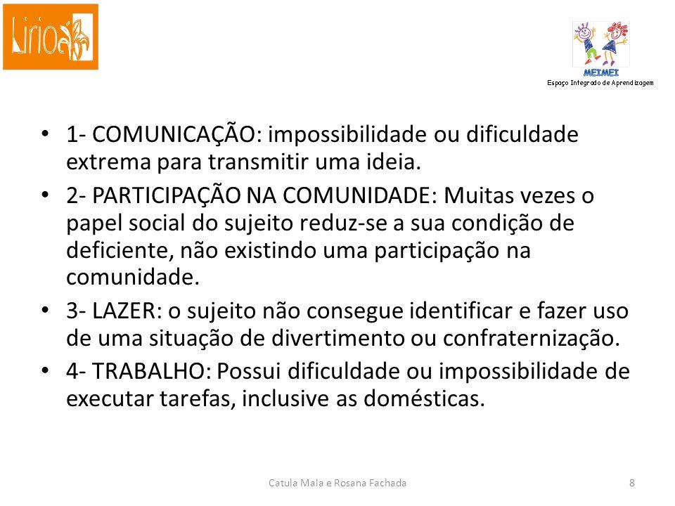 1- COMUNICAÇÃO: impossibilidade ou dificuldade extrema para transmitir uma ideia.