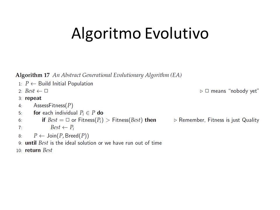 Algoritmo Evolutivo