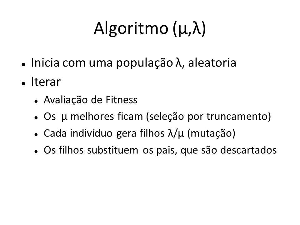 Algoritmo (µ,λ) Inicia com uma população λ, aleatoria Iterar Avaliação de Fitness Os μ melhores ficam (seleção por truncamento) Cada indivíduo gera fi