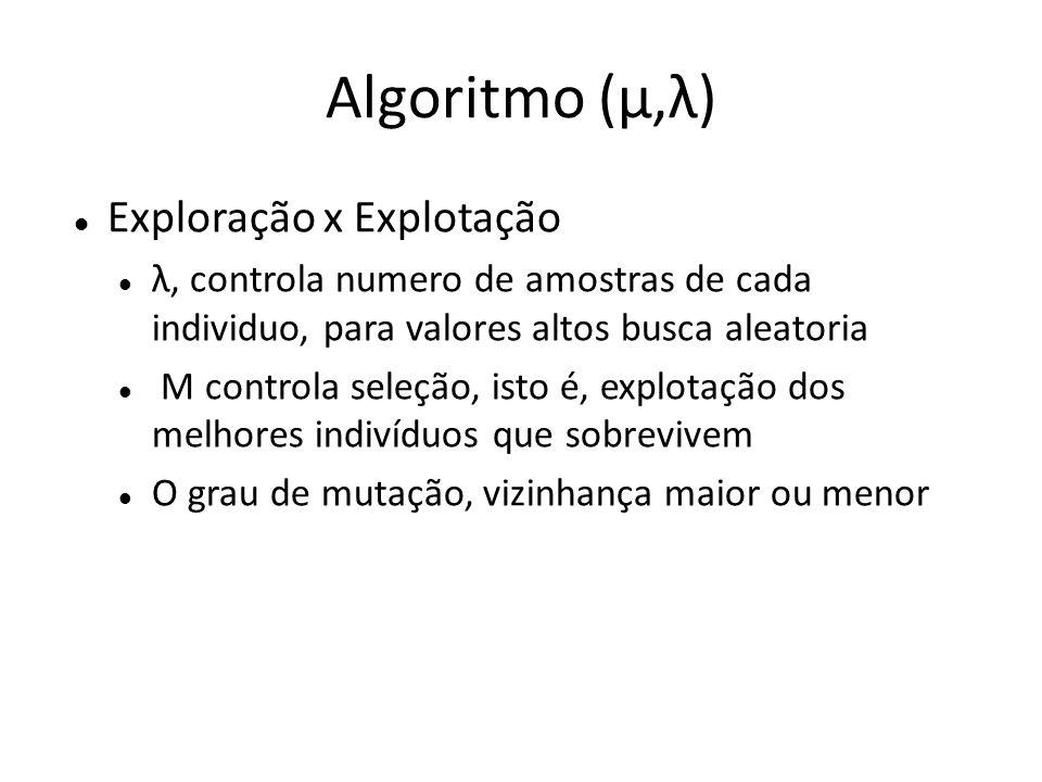 Algoritmo (µ,λ) Exploração x Explotação λ, controla numero de amostras de cada individuo, para valores altos busca aleatoria Μ controla seleção, isto