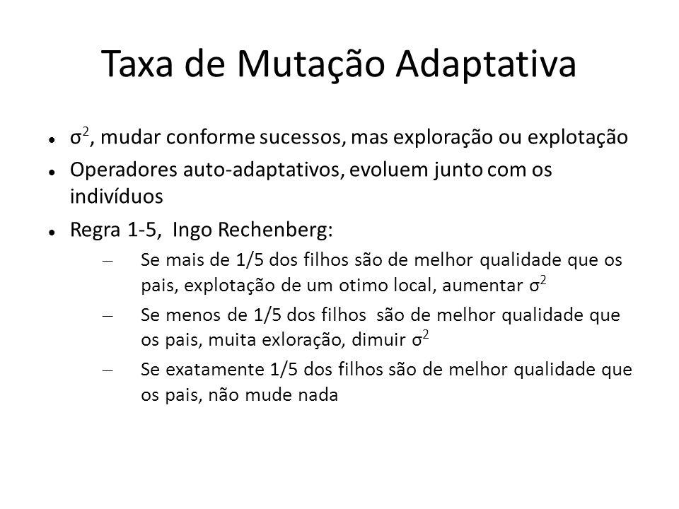 Taxa de Mutação Adaptativa σ 2, mudar conforme sucessos, mas exploração ou explotação Operadores auto-adaptativos, evoluem junto com os indivíduos Reg