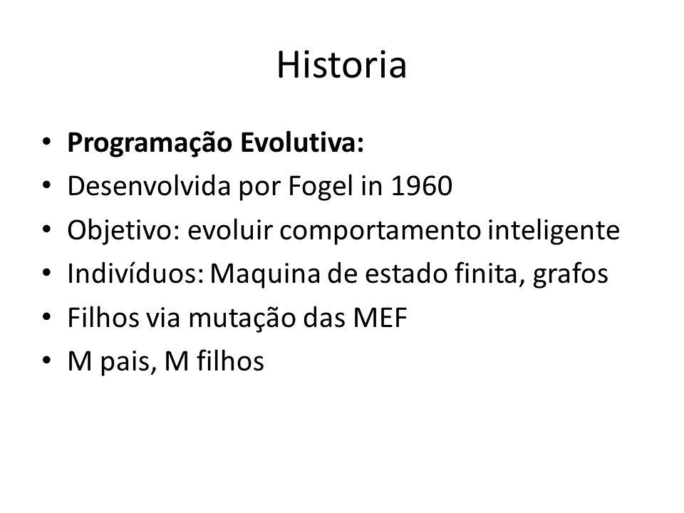 Historia Programação Evolutiva: Desenvolvida por Fogel in 1960 Objetivo: evoluir comportamento inteligente Indivíduos: Maquina de estado finita, grafo