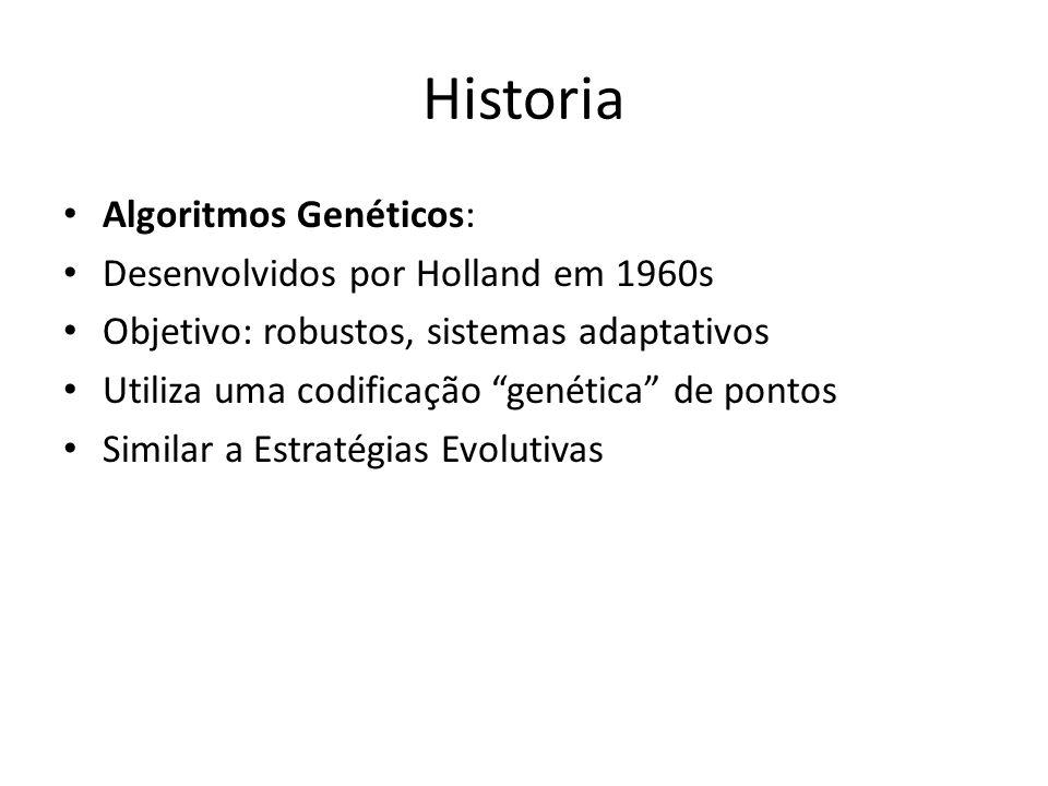 Historia Algoritmos Genéticos: Desenvolvidos por Holland em 1960s Objetivo: robustos, sistemas adaptativos Utiliza uma codificação genética de pontos Similar a Estratégias Evolutivas