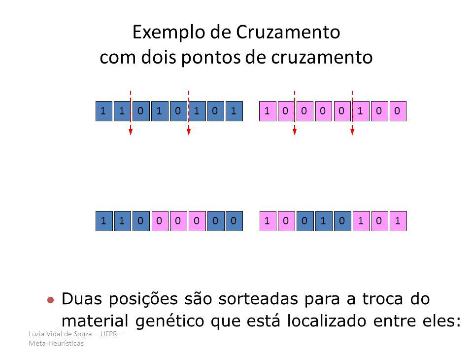 Luzia Vidal de Souza – UFPR – Meta-Heurísticas Exemplo de Cruzamento com dois pontos de cruzamento 1100000010010101 1000010011010101 Duas posições são sorteadas para a troca do material genético que está localizado entre eles: