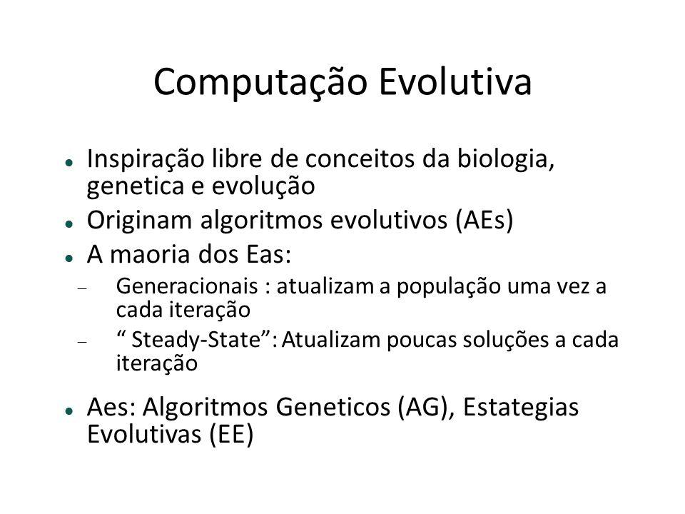 Computação Evolutiva Inspiração libre de conceitos da biologia, genetica e evolução Originam algoritmos evolutivos (AEs) A maoria dos Eas: Generacionais : atualizam a população uma vez a cada iteração Steady-State: Atualizam poucas soluções a cada iteração Aes: Algoritmos Geneticos (AG), Estategias Evolutivas (EE)