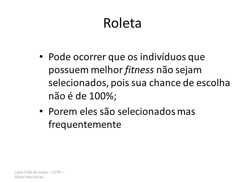 Luzia Vidal de Souza – UFPR – Meta-Heurísticas Roleta Pode ocorrer que os indivíduos que possuem melhor fitness não sejam selecionados, pois sua chance de escolha não é de 100%; Porem eles são selecionados mas frequentemente