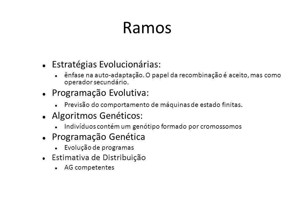 Ramos Estratégias Evolucionárias: ênfase na auto-adaptação. O papel da recombinação é aceito, mas como operador secundário. Programação Evolutiva: Pre