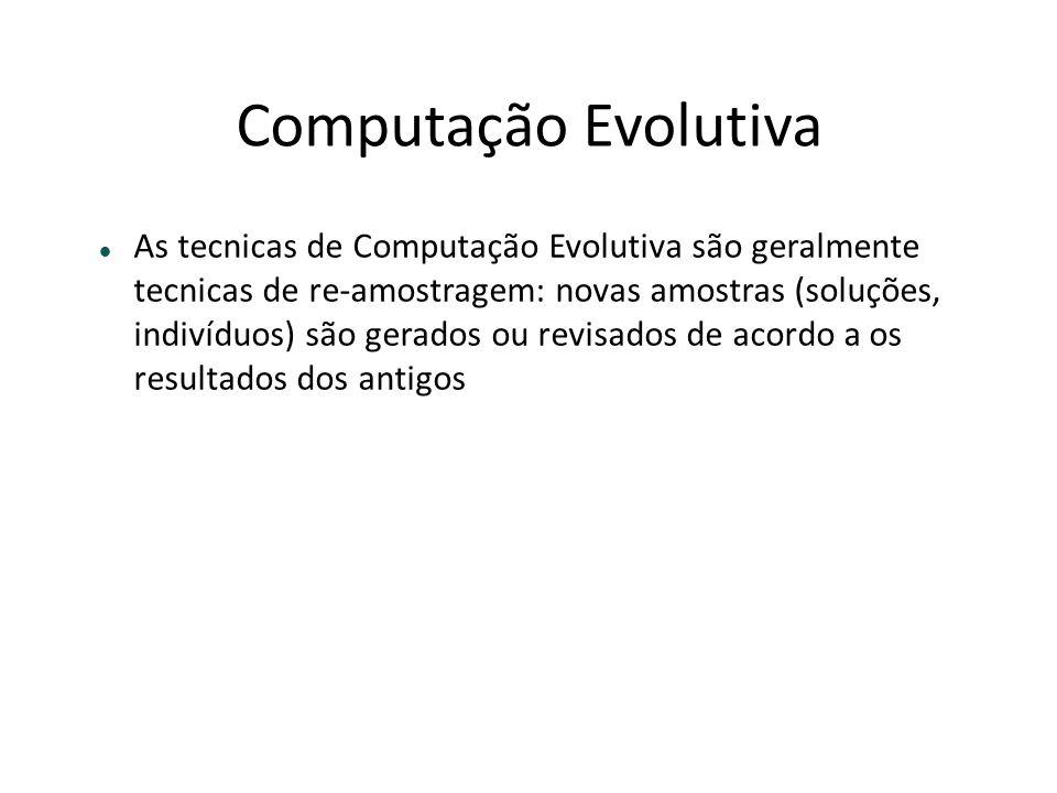 Computação Evolutiva As tecnicas de Computação Evolutiva são geralmente tecnicas de re-amostragem: novas amostras (soluções, indivíduos) são gerados o